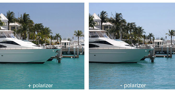 The effect of a polarizing filter