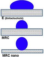 b+w mrc nano coating vs mrc coating